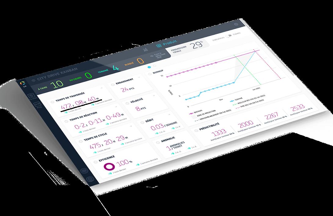 Wiveez est une plateforme digitale de génération automatique d'indicateurs Agile, partagée et collaborative